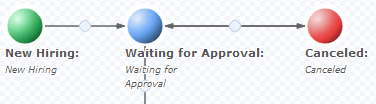 approval workflow software