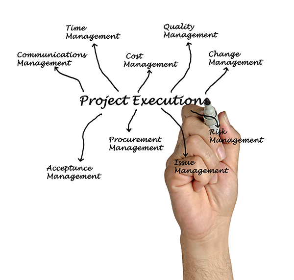 7 Tips for Successful Project Execution and Completion