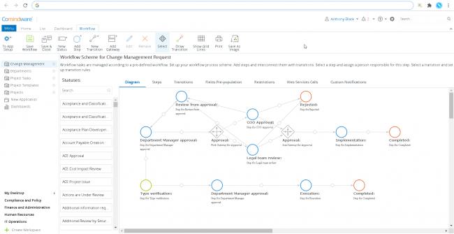 Business Process Simulation Basics